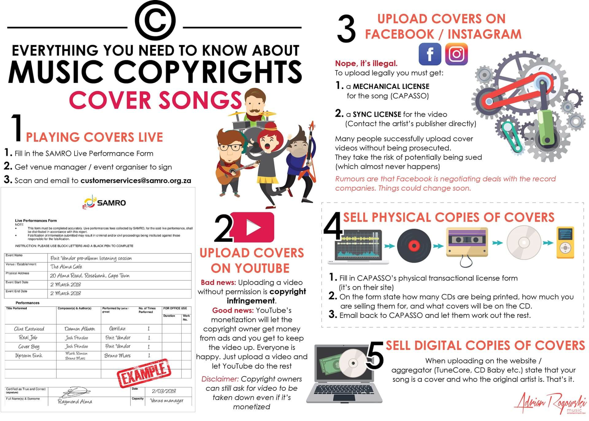 copyright for cover songs legal notes muzoplanet