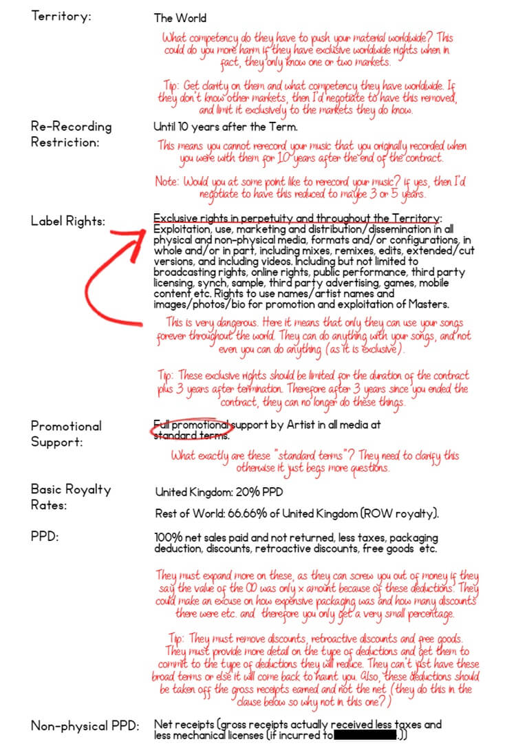 license agreement contracts - muzoplanet legal notes